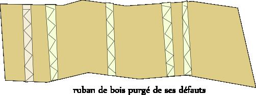 placage bois